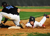 Frederick County High School Sports :